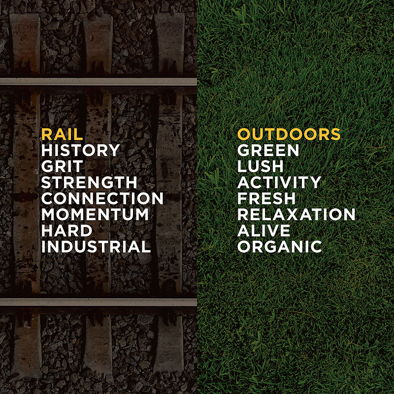 The Yards Branding Words